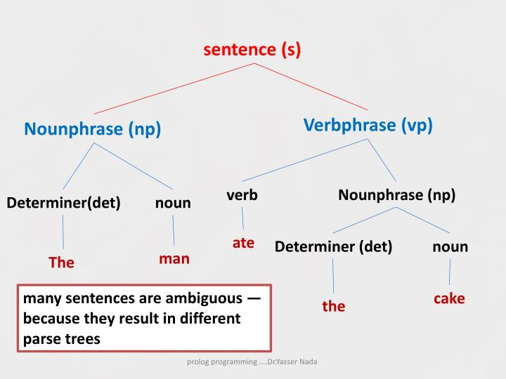 sentence (s)