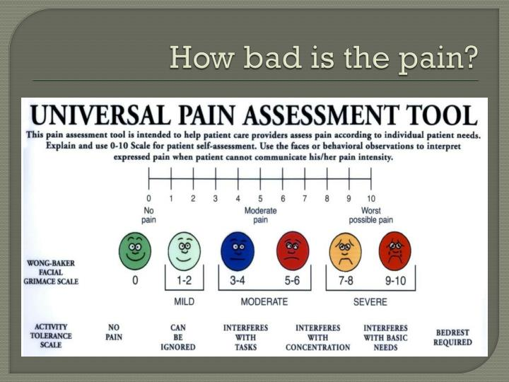 How bad is the pain?