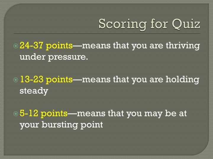 Scoring for Quiz