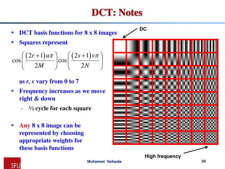 DCT basis functions for 8 x 8 images