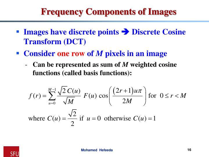 Images have discrete points