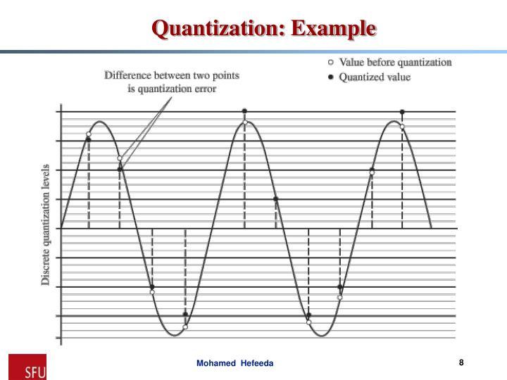 Quantization: Example