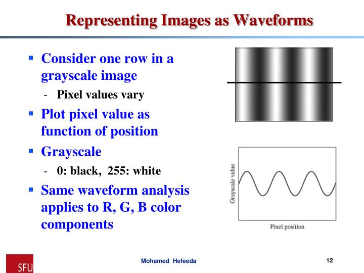 Consider one row in a grayscale image