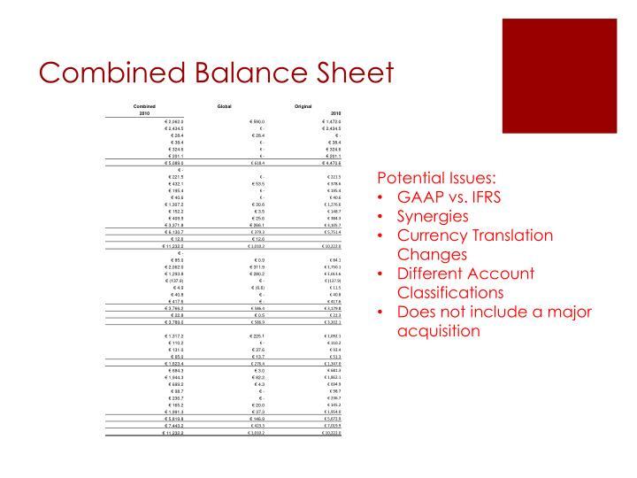 Combined Balance Sheet