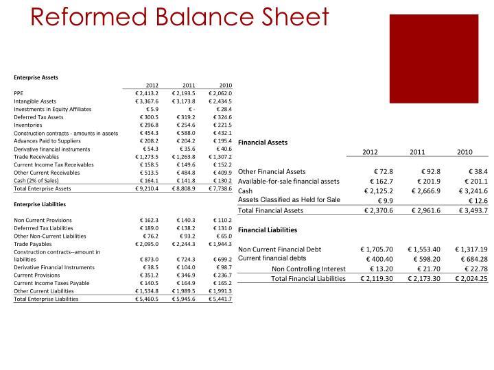 Reformed Balance Sheet
