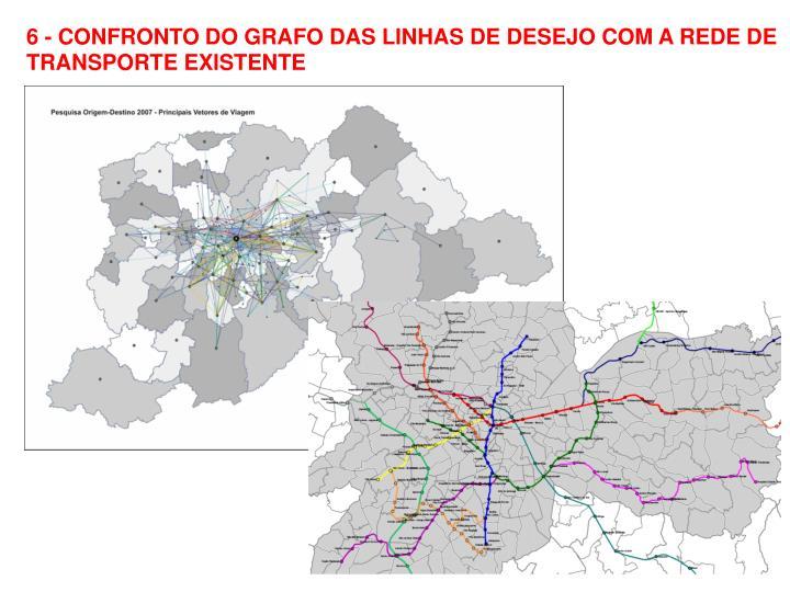 6 - CONFRONTO DO GRAFO DAS LINHAS DE DESEJO COM A REDE DE TRANSPORTE EXISTENTE