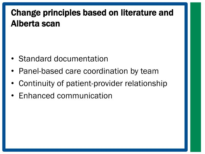 Change principles based on literature and Alberta scan
