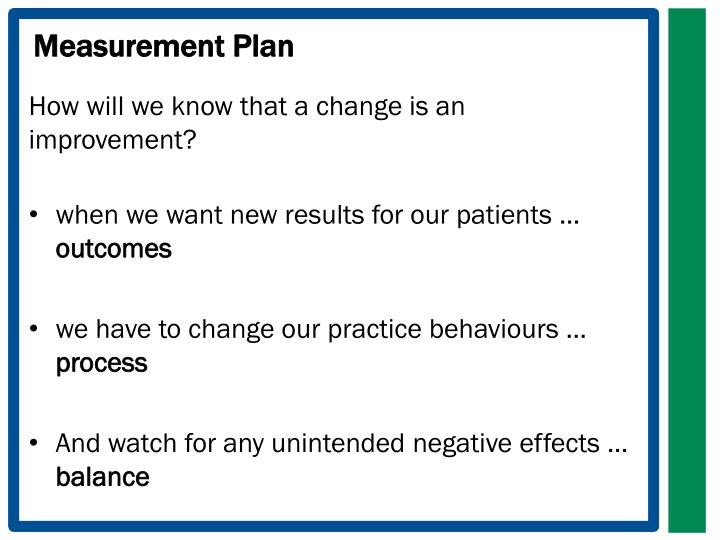 Measurement Plan
