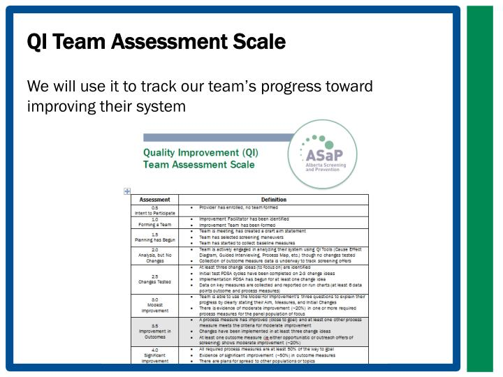 QI Team Assessment Scale