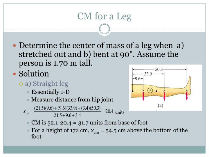 CM for a Leg