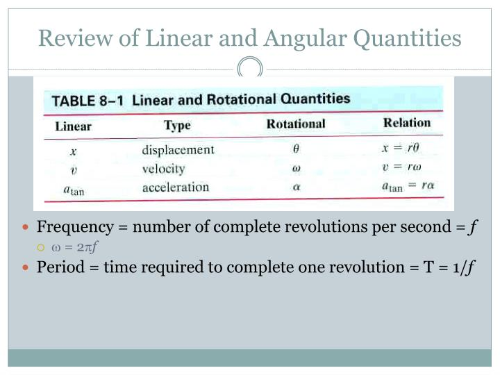 Review of Linear and Angular Quantities