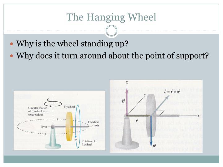 The Hanging Wheel
