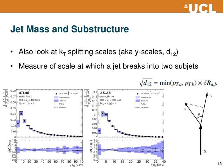 Jet Mass and Substructure