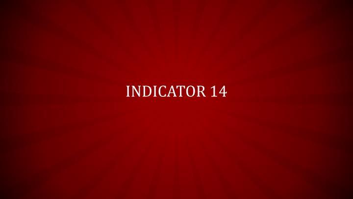 Indicator 14
