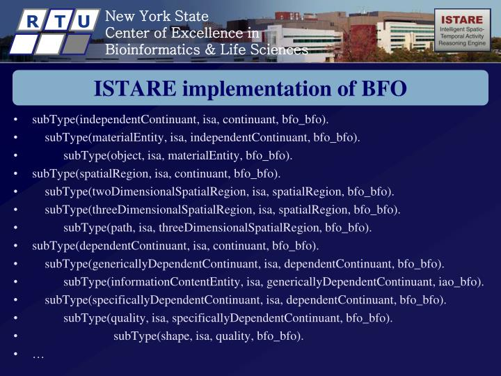 ISTARE implementation of BFO