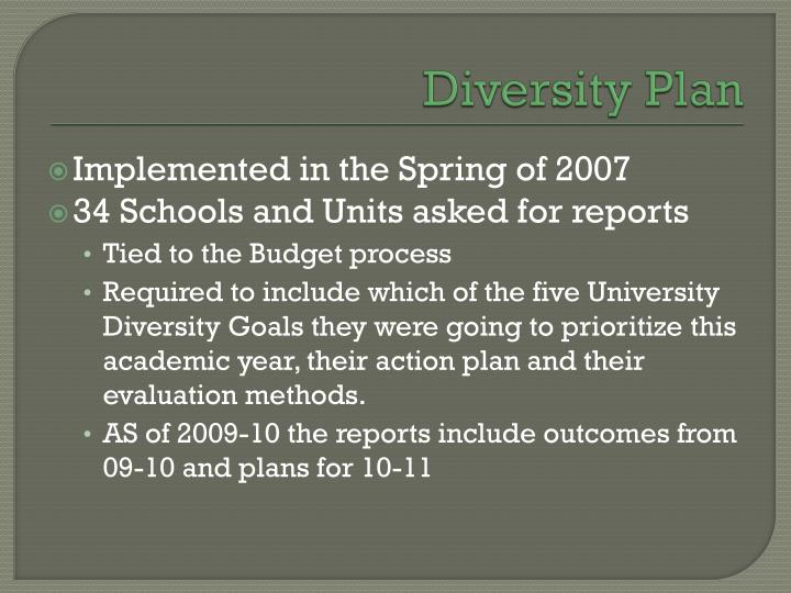Diversity Plan