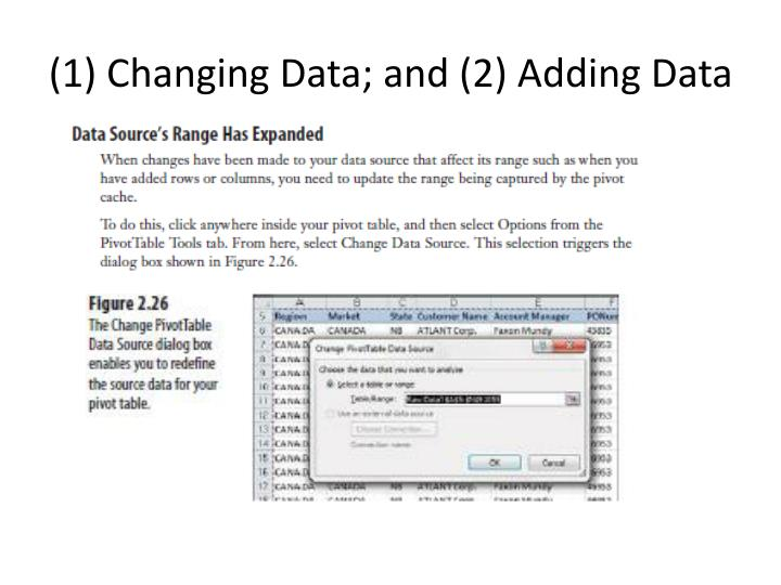 (1) Changing Data; and (2) Adding Data
