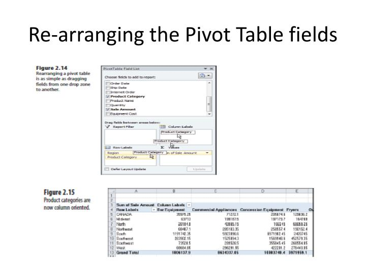 Re-arranging the Pivot Table fields