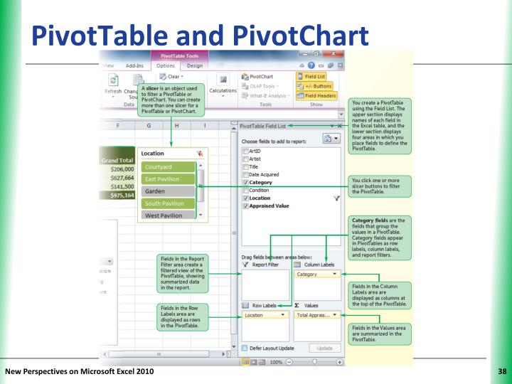 PivotTable and PivotChart