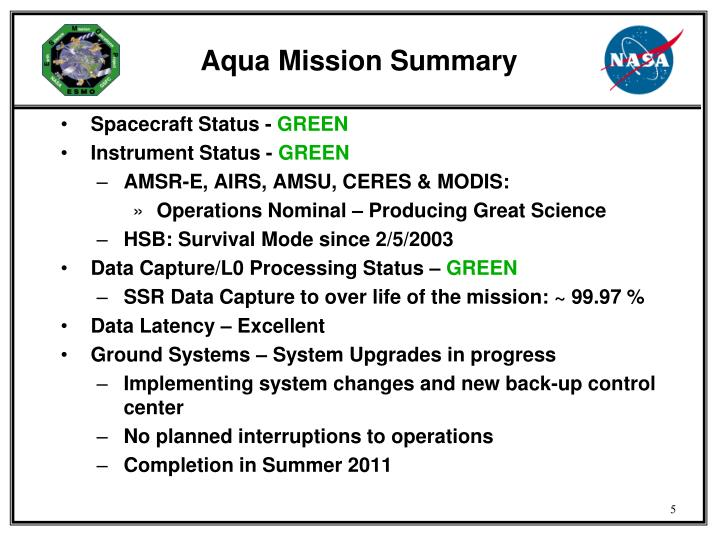 Aqua Mission Summary