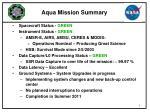 aqua mission summary