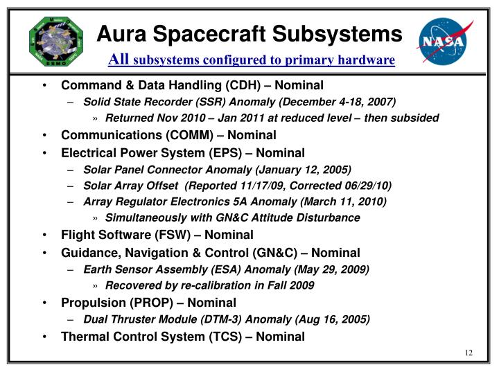 Aura Spacecraft Subsystems