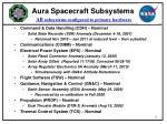aura spacecraft subsystems