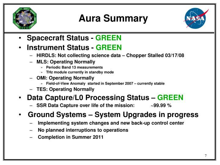Aura Summary