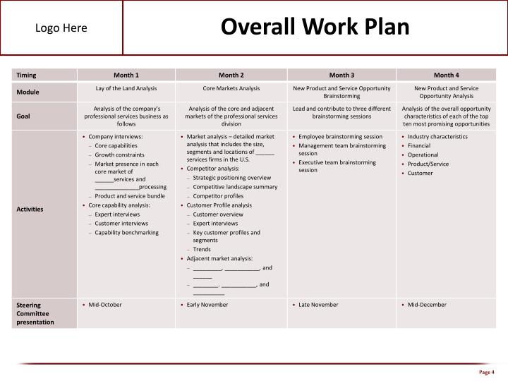 Overall Work Plan