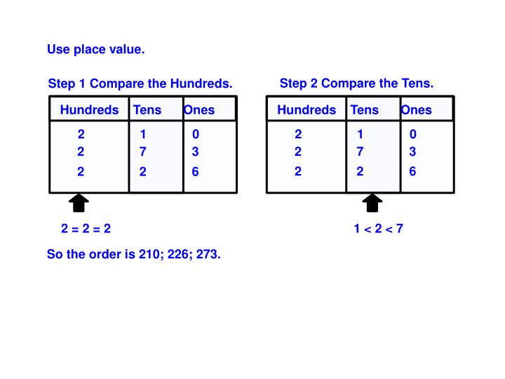 Use place value.