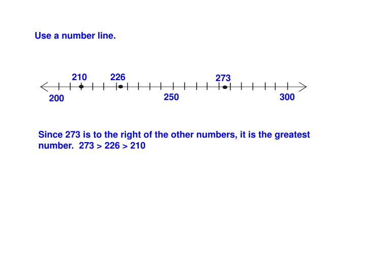 Use a number line.