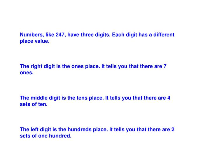 Numbers, like 247, have three digits. Each digit has a different place value.