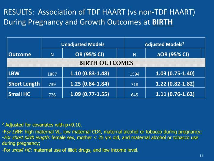 RESULTS:  Association of TDF HAART (