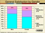 general satisfaction by gender