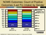 noms outcomes count of positive outcomes last fu intake by gender