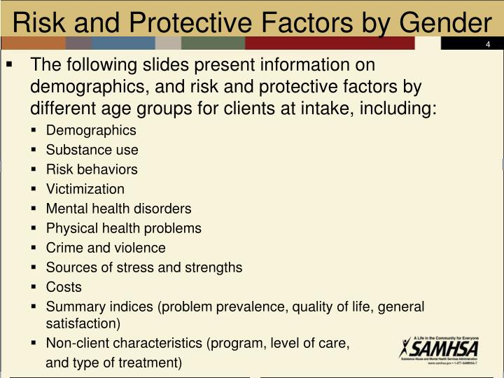 Risk and Protective Factors by Gender