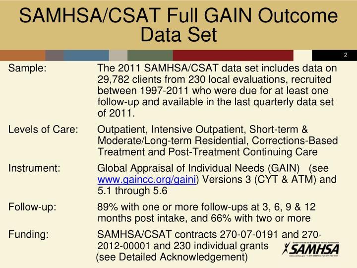 SAMHSA/CSAT Full GAIN Outcome