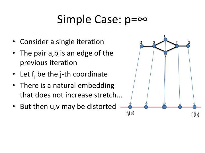 Simple Case: p=