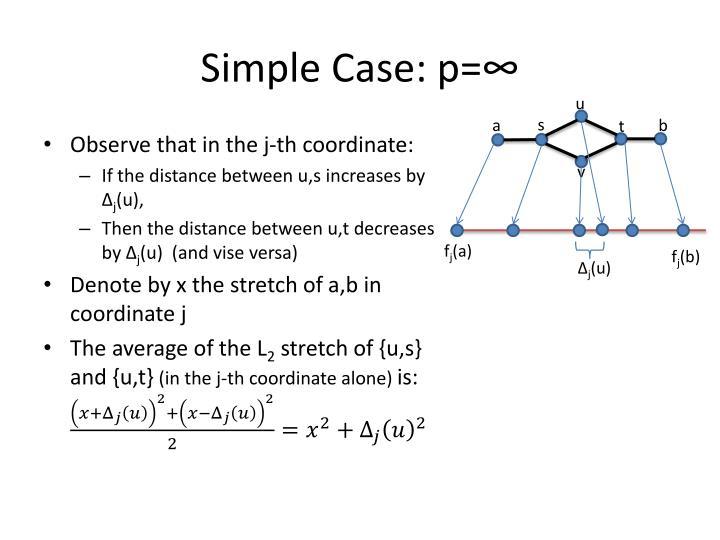 Simple Case: p=∞