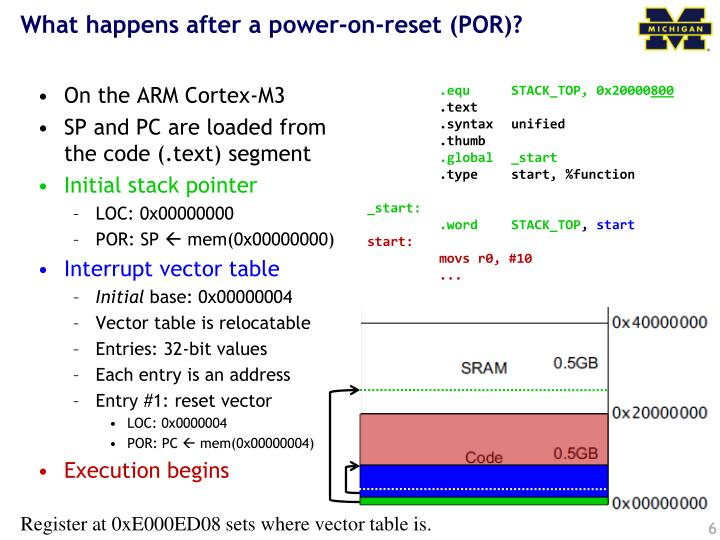What happens after a power-on-reset (POR)?