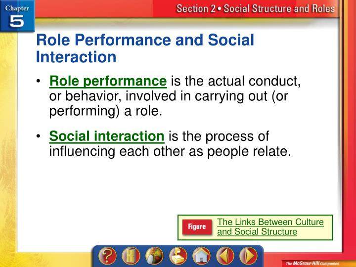 Role Performance and Social Interaction