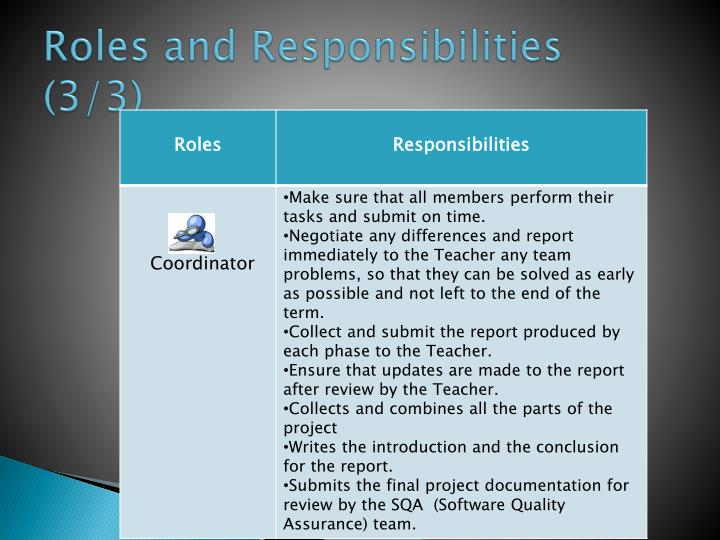 Roles and Responsibilities (3/3)