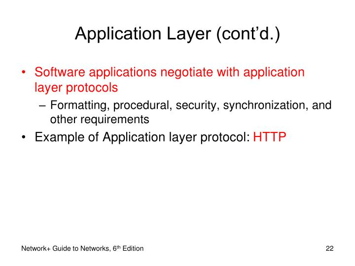 Application Layer (cont'd.)