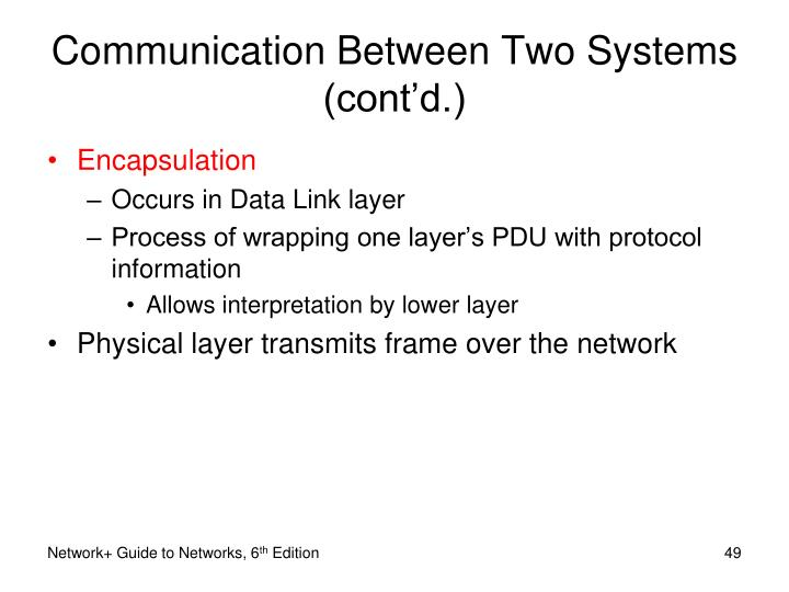 Communication Between Two Systems (cont'd.)