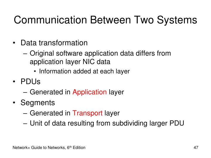 Communication Between Two Systems