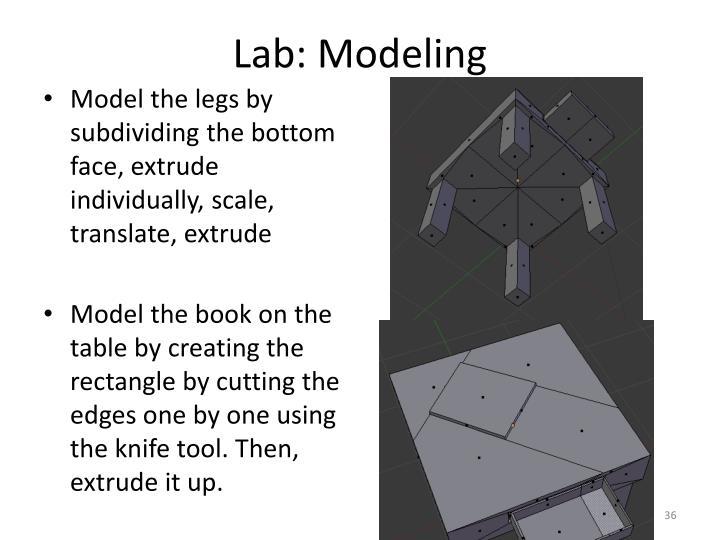Lab: Modeling