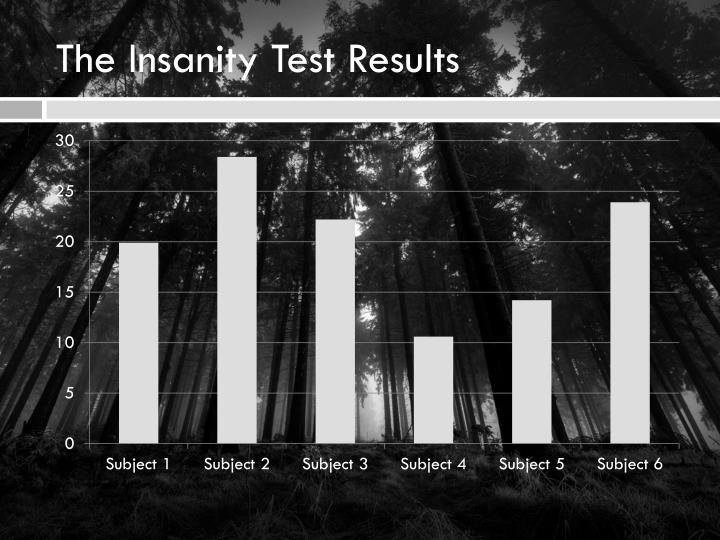The Insanity Test Results