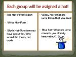 each group will be assigned a hat