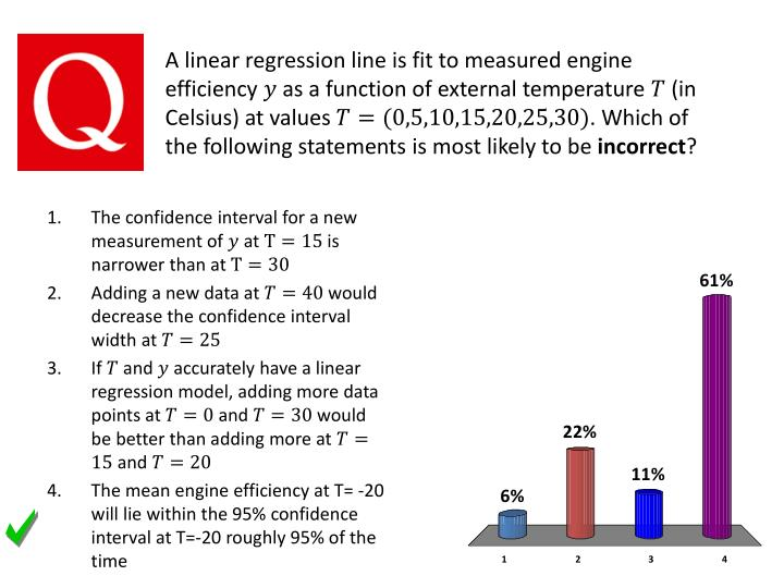 A linear regression line is fit to measured engine efficiency