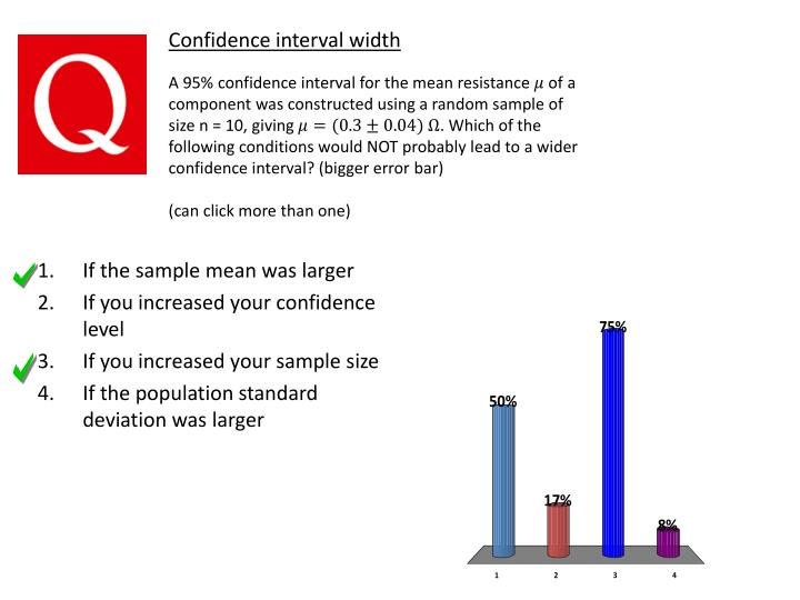 Confidence interval width